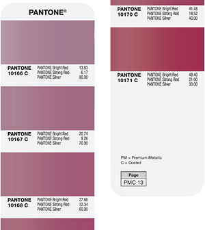 PANTONE PREMIUM METALLICS Coated (GG1305)
